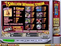 5 Million Winning Streak PlayTech Slot