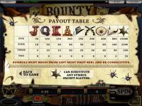 5-Reel Bounty Hunter DGS Slot