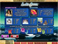 Arctic Queen Vegas Technology Slot