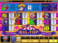 Big Top Microgaming Slot
