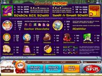 Chocolate Factory Microgaming Slot
