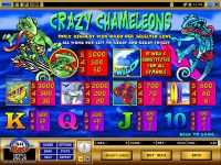 Crazy Chameleons Microgaming Slot