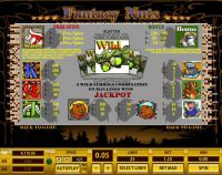 Fantacy Nuts Topgame Slot