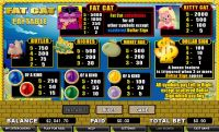 Fat Cat CryptoLogic Slot