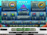 Fishy Fortune NetEnt Slot