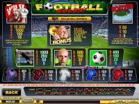 Football Rules! PlayTech Slot