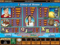 Glory of Rome Microgaming Slot