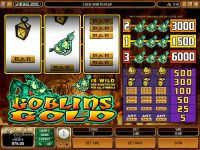 Goblin's Gold Microgaming Slot