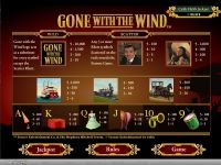 Gone With The Wind bwin.party Slot