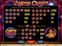 Gypsy Queen Microgaming Slot
