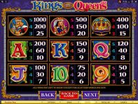 Kings and Queens Microgaming Slot