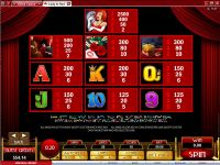 Lady in Red Microgaming Slot