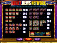 Lucky News Network Microgaming Slot