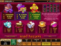 Mad Hatter Microgaming Slot