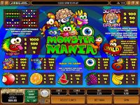 Monster Mania Microgaming Slot