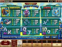 Path of the Penguin Microgaming Slot