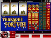 Pharaoh's Fortune Microgaming Slot