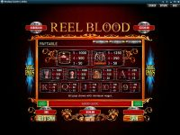 Reel Blood RTG Slot