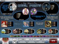 Reel Party Rival Slot