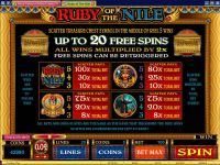 Ruby of the Nile Microgaming Slot