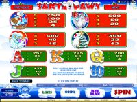 Santa Paws Microgaming Slot