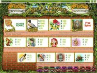 Secret Garden Rival Slot