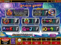The Adventures of the Galactic Gopher Microgaming Slot