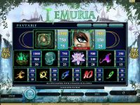 The Forgotten Land of Lemuria Genesis Slot