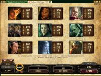The Lord of the Rings - The Fellowship of the Ring Microgaming Slot