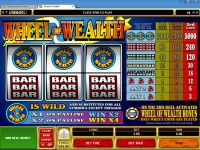 Wheel of Wealth Microgaming Slot
