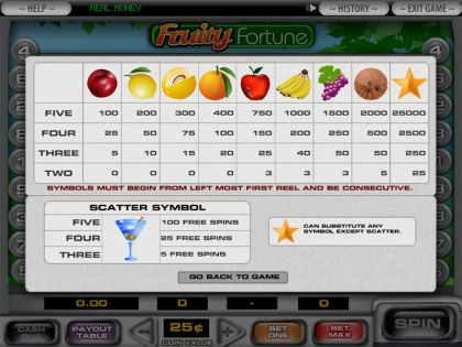 5-Reel Fruity Fortune DGS Free Spins