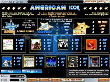 American Icon Vegas Technology Free Spins