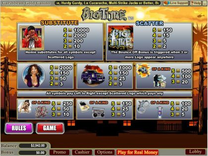 Big Time WGS Technology Free Spins
