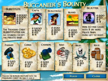 Buccaneer's Bounty 20 Lines CryptoLogic Free Spins