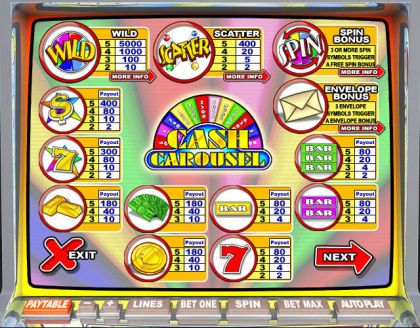 Cash Carousel Leap Frog Free Spins