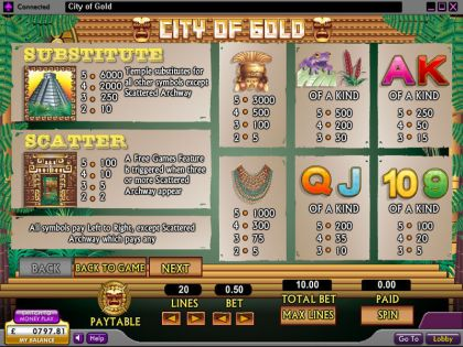 City of Gold 888 Free Spins