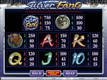 Silver Fang Microgaming Free Spins