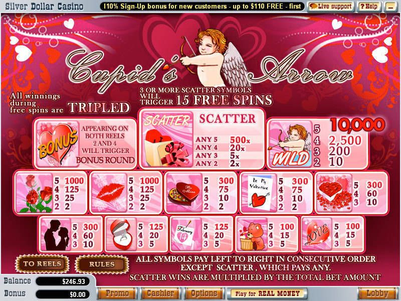 Cupid's Arrow WGS Technology Slot