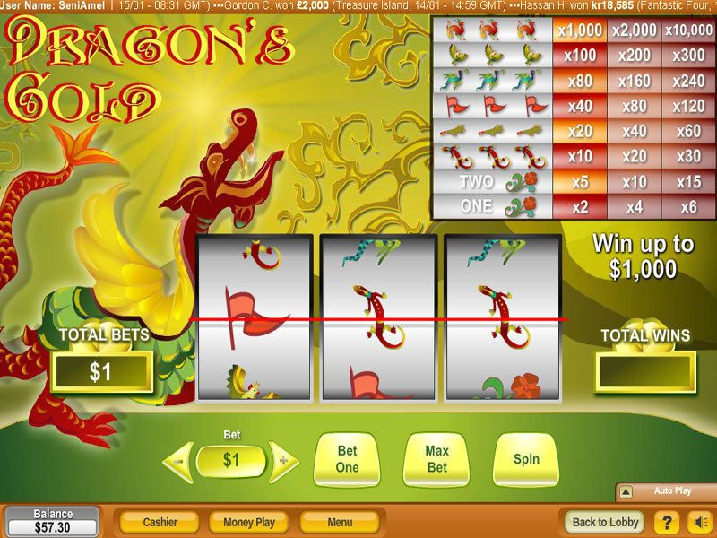 Dragon's Gold NeoGames Slot