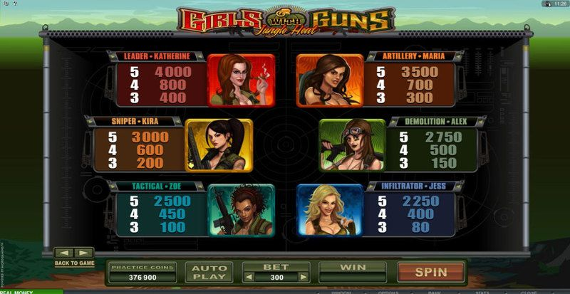 Girls With Guns - Jungle Heat Microgaming Slot
