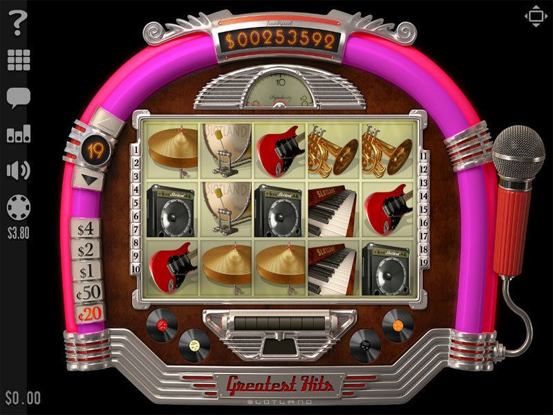 Greatest Hits Slotland Slot