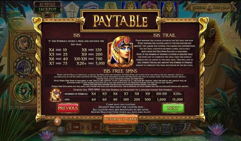 Legend of the Nile BetSoft Slot