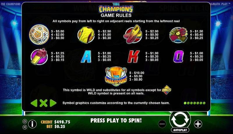 The Champions Pragmatic Play Slot